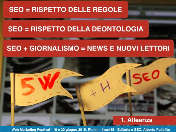 Giornalismo SEO: il circolo virtuoso, le regole, le 5W