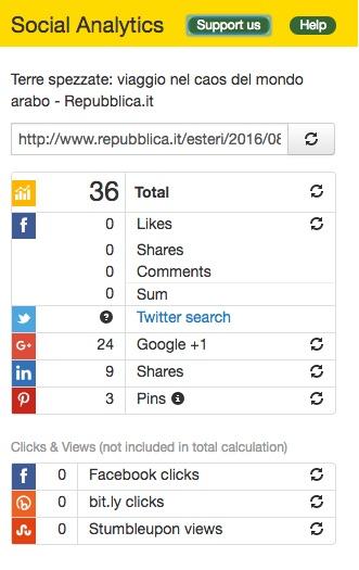 """I numeri tratti dall'estensione di Chrome """"Social analytics"""" sulla URL in cui giace lo speciale tradotto da Repubblica."""