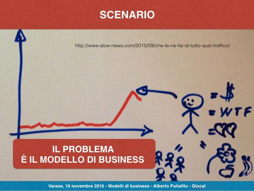modello-di-business-detta-lagenda